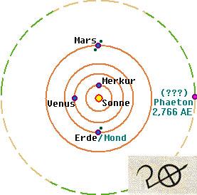 Орбита и символ Фаэтона
